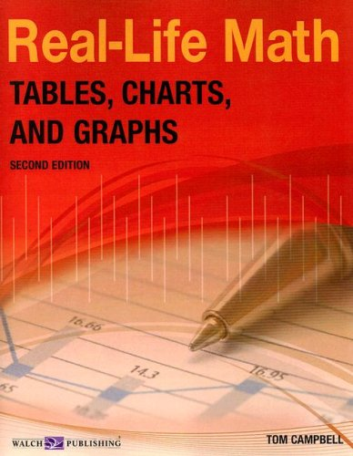Real-Life Math for Tables, Charts, and Graphs, Grade 9-12 (Real-Life Math (Walch Publishing)) - Tom Campbell
