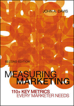 Measuring Marketing