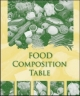 Food Composition Table - McGraw-Hill Education