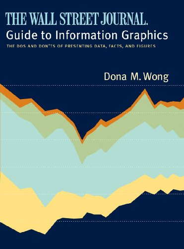 The Wall Street Guide Journal Guide To Information Graphics: The Dos And Don'ts Of Presenting Data Facts And Figures - Dona M. Wong
